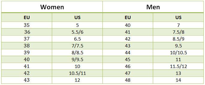 Sanita Size Chart